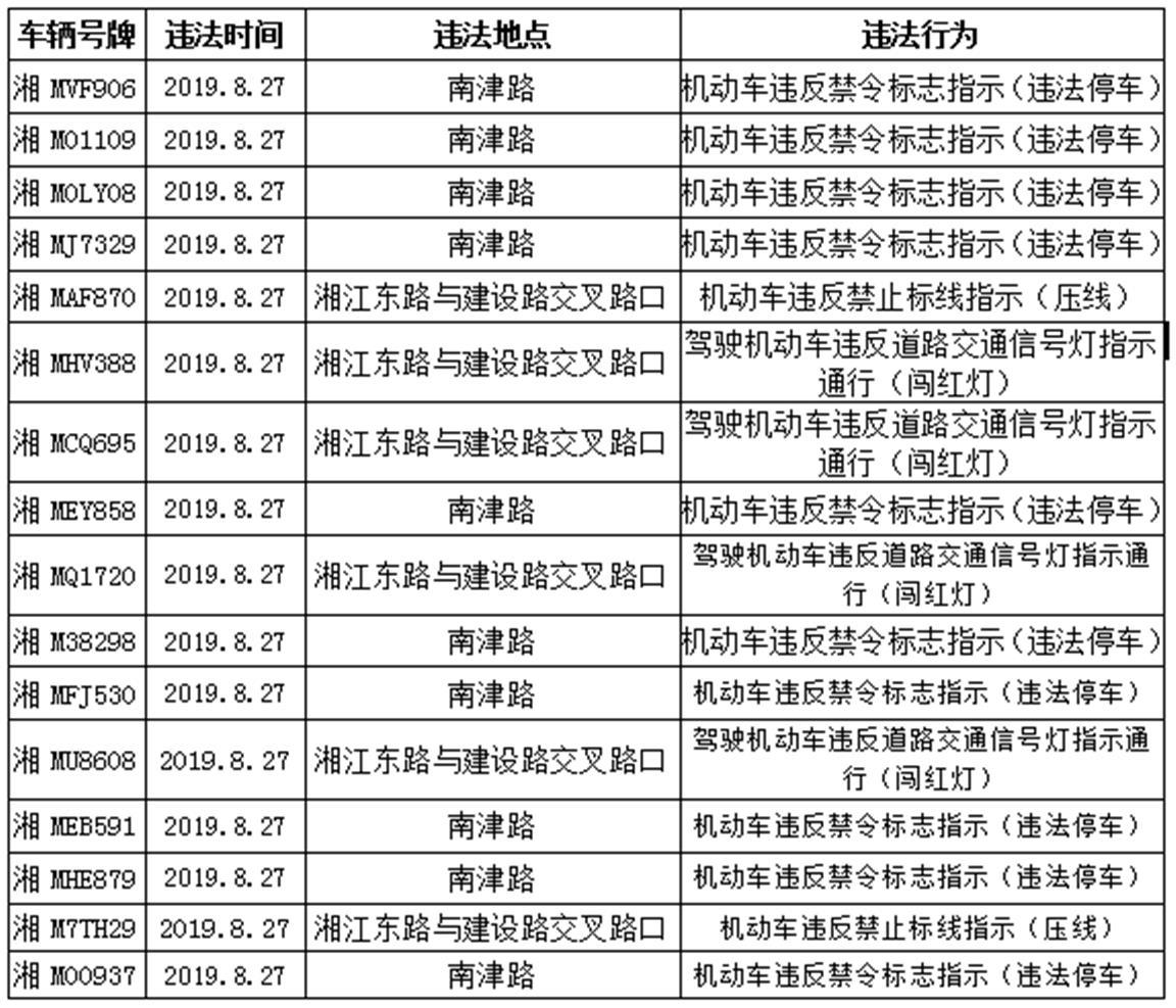 """""""六城同创""""交通违法曝光台(第十五期)"""