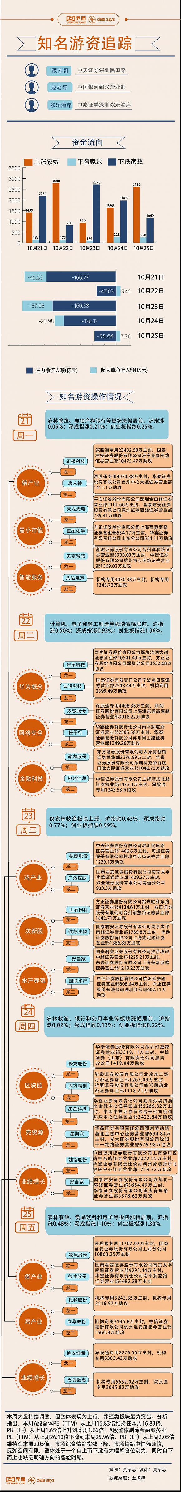 佰利app平台 - 11个林业科技特派员工作站挂牌成立