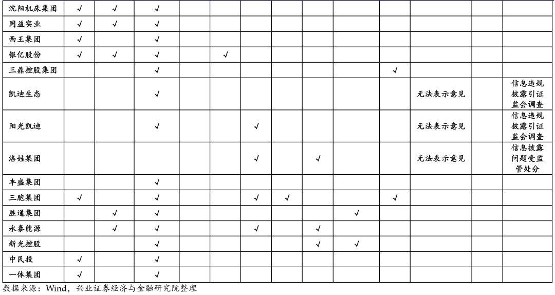新濠天地会员打折-黑龙江省政府对秸秆禁烧工作进行全面部署