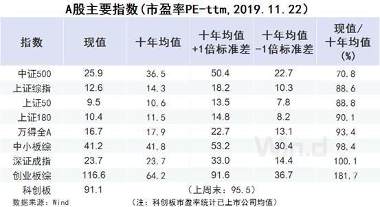 恒彩88登录注册,京张高铁开通在即 沿线人居产品快速升级