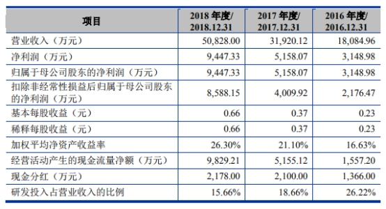 isb电子游戏就娱乐送68元|广东人口图鉴:去年增量超苏鲁浙总和 净流入增至84万