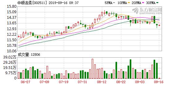 东北证券:中顺洁柔买入评级