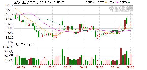 因赛集团(300781)龙虎榜数据(09-26)