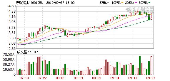 东吴证券:赛轮轮胎增持评级