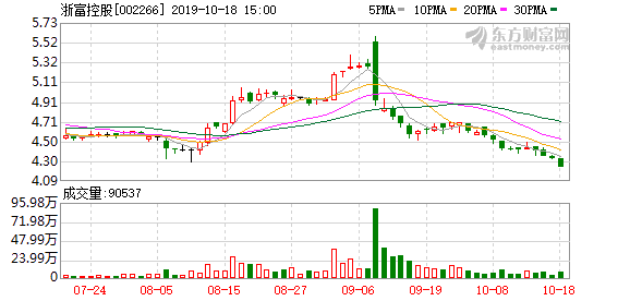 浙富控股:中标2.13亿元设备采购项目