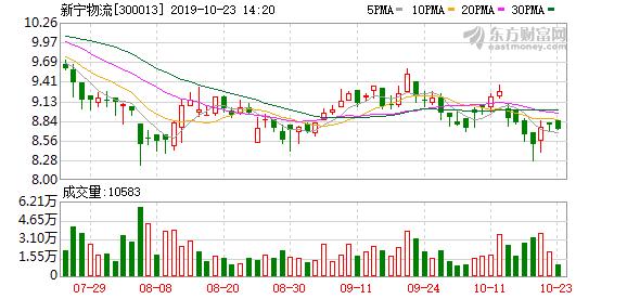 新宁物流:控股股东办理股票质押式回购交易延期购回