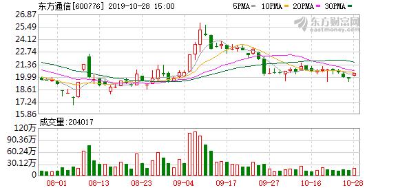 东方通信:前三季净利同比降29.86%