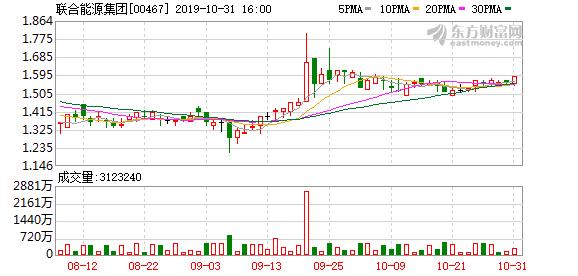 联合能源集团(00467.HK)就绩效股