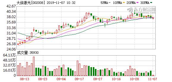 华西证券:大族激光买入评级