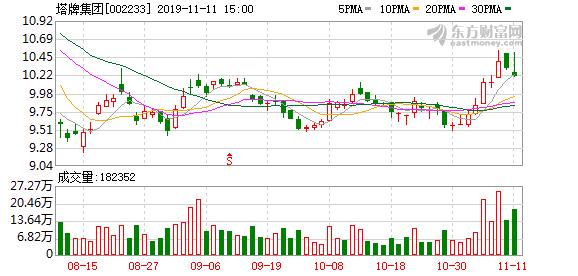 塔牌集团:资产硬估值低 看好粤东龙头