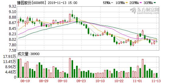 豫园股份拟12.64亿元收购星圻投资100%股权