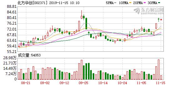 国金证券:北方华创增持评级
