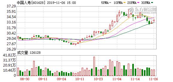 中国人寿保险股份有限公司南充市