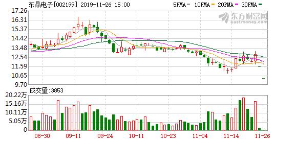东晶电子(002199)龙虎榜数据(