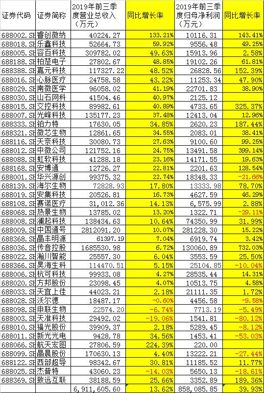 """必赢彩票可以买 - """"宝万之争""""落幕在即 万科H股涨近4%引领内房股上涨"""