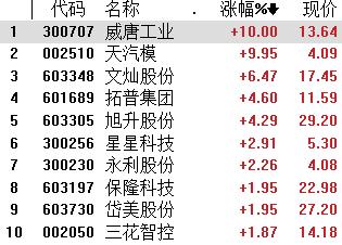 http://www.carsdodo.com/yongchezhishi/212143.html