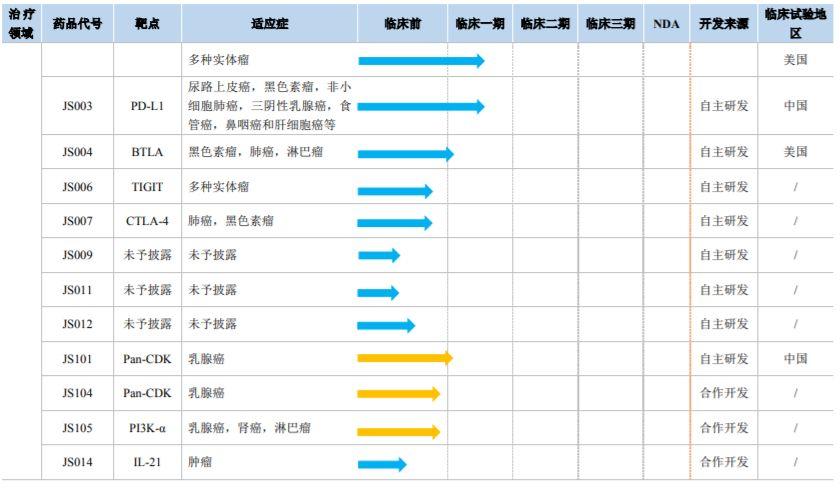 麒麟宫娱乐场app版-安踏体育升近2% 有高频交易商入手扫货