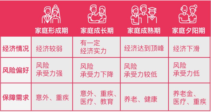天安财、诚泰、珠峰部分股权被司法拍卖;金融机构落户上海自贸区最高奖励6000万元