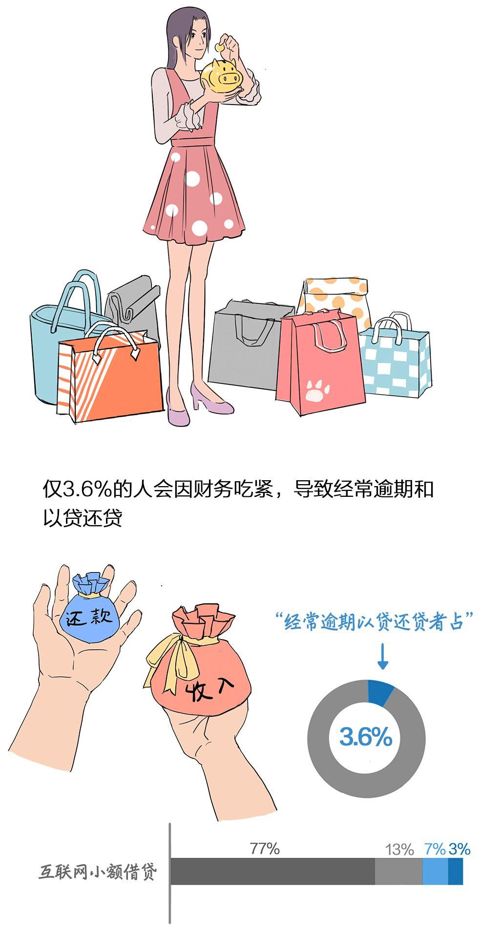 葡京在线娱乐5647 - 中科招商杨天歌:不良资产在司法处置中面临的问题