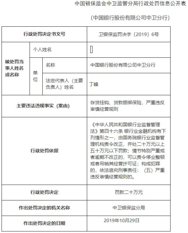中国银行中卫分行违法遭罚 存贷挂钩贷款捆绑保险