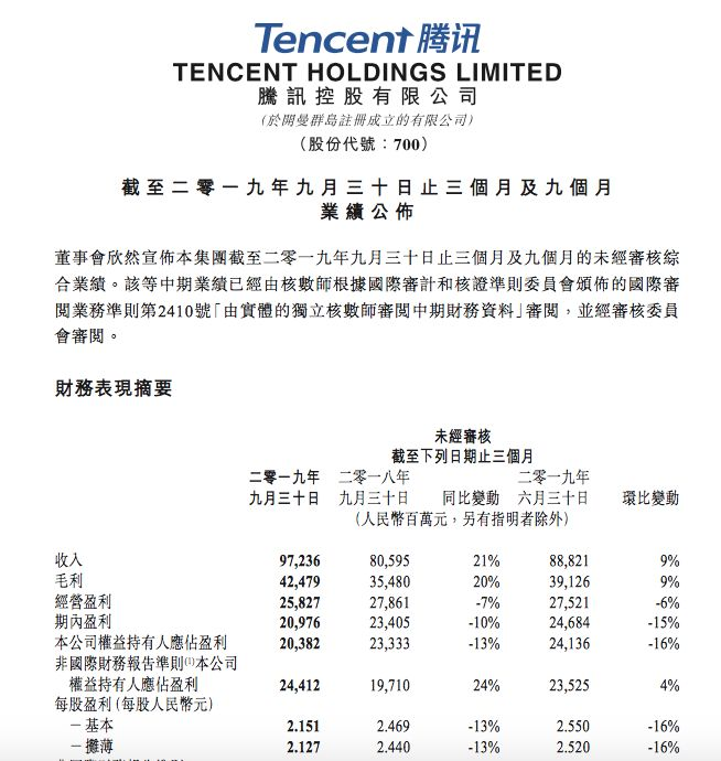 通发娱乐注册账号_道达尔中国主席:中国油气市场更开放