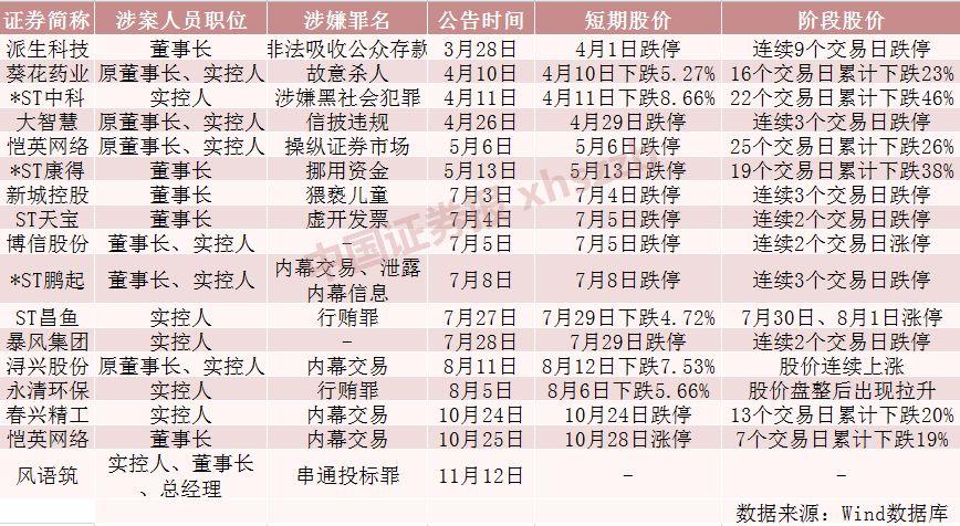 ag平台破解版 上海:前三季度GDP完成25361.20亿 同比增长6.0%