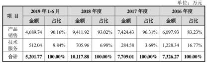 金沙官方赌场网址|地方金融区块链征信共享平台在广州创先设立