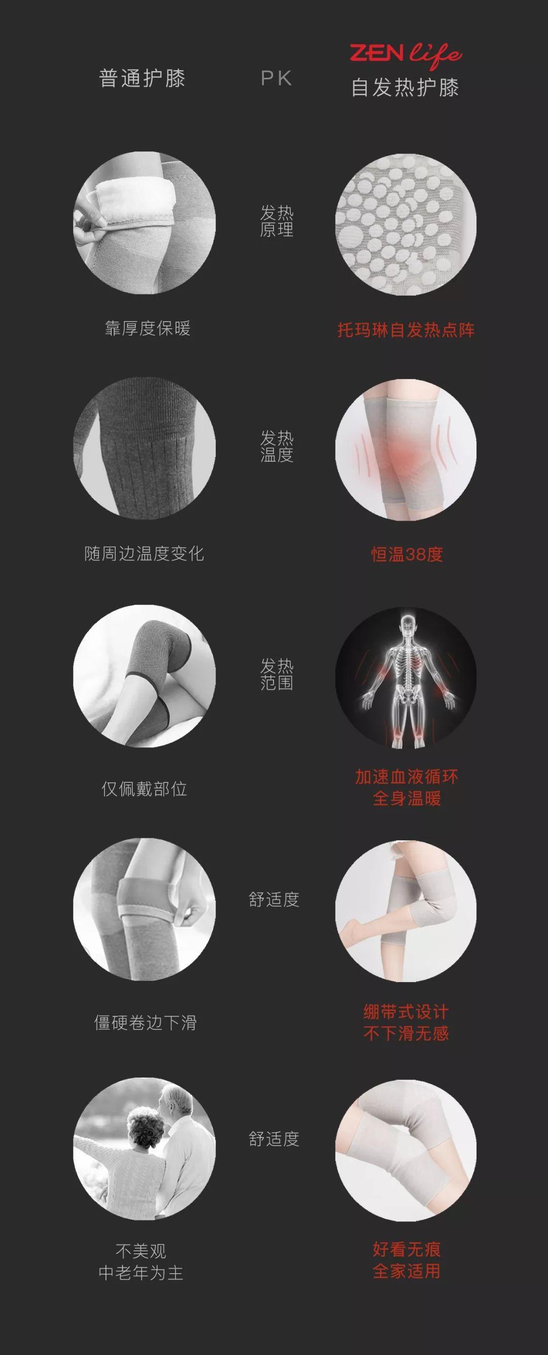 膝盖正面图片结构图