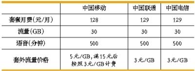 乐尚娱乐_江中药业研发费仅千万 销售费1.77亿日均197万