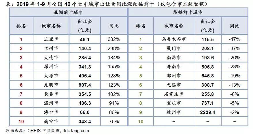 """2016年娱乐注册送白菜 - 天津第一""""豪宅"""":主人欲用15亿古瓷片砌墙,让中国人人手一张"""