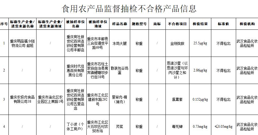 「博猫游戏注册代理平台」甘肃(兰州)国际陆港面向全省公开选聘工作人员20人