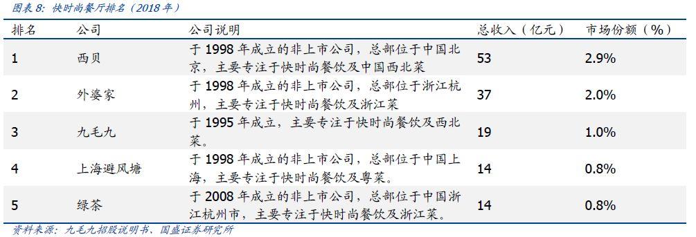 王者荣耀外围下注|山东联通在青岛港开通商用5GSA网络,首次实现真正工业级控制