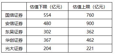 来博娱乐场游戏,杨国强:碧桂园不与农民争利 将投资袁隆平交杂稻研究