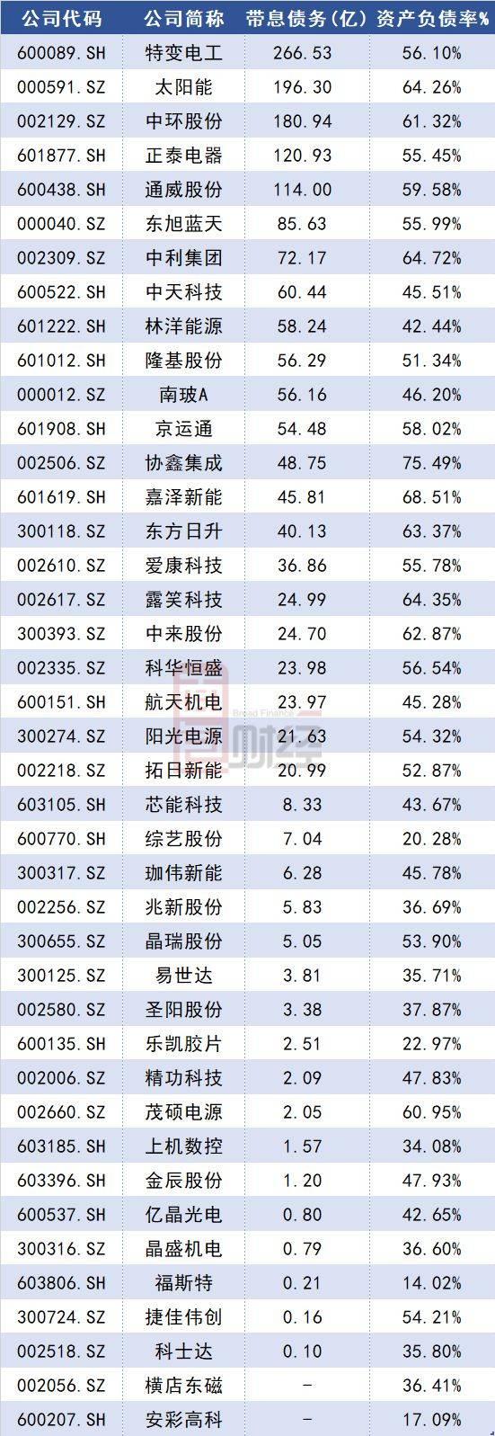 """金博娱乐场登陆地址·伪共享泡沫破灭  新租赁经济""""接棒""""起跑"""