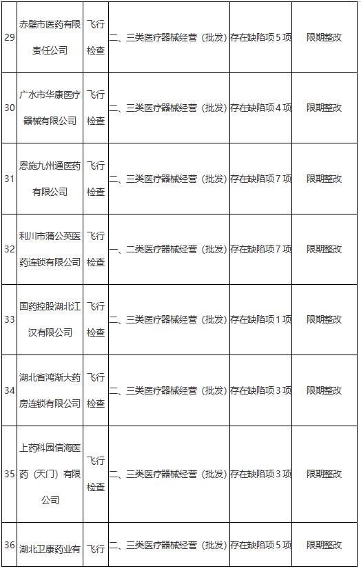 桃花岛娱乐平台app登录 武乡交警走进太焦高铁项目部开展交通安全宣传