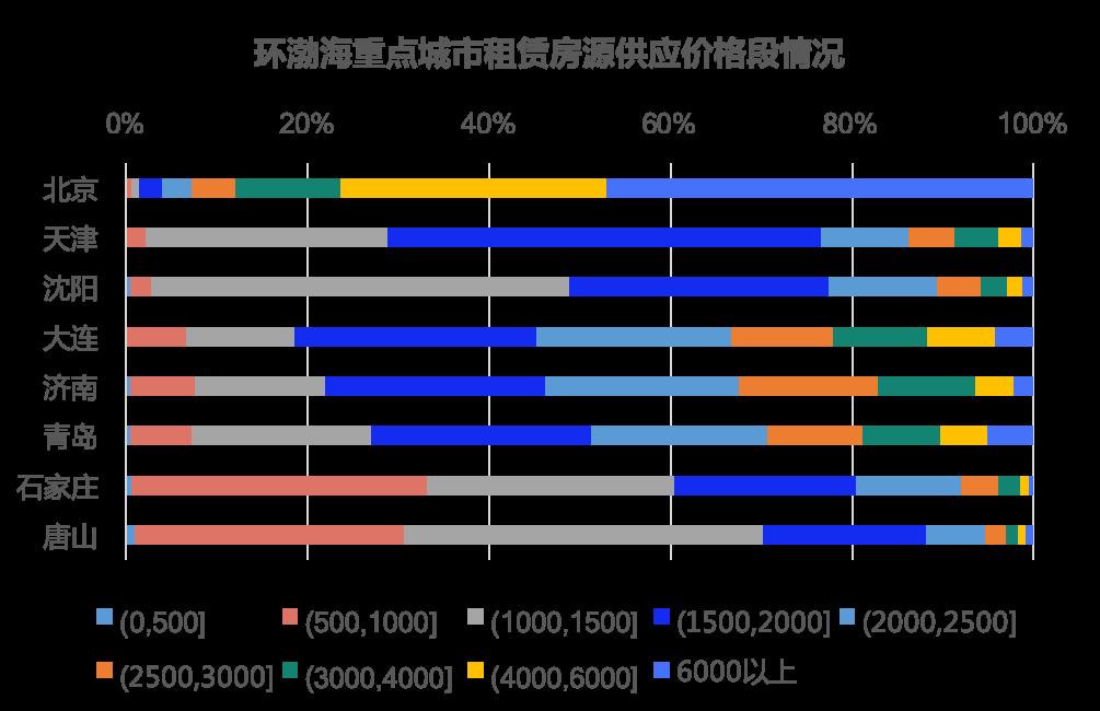 2020年山东省经济总量居全国第几位