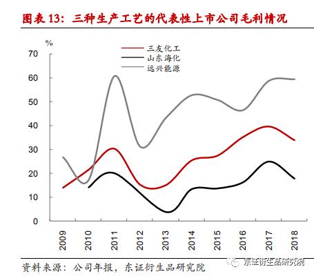 「亚博九州」吉祥人寿股权拍卖背后乍现保利地产 盈利依旧难期