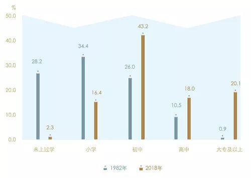 1949年 中国经济总量_中国全球经济总量排名