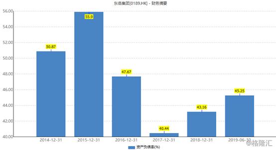 线上金赞娱乐场 - 上半年国有企业利润同比增7.2%
