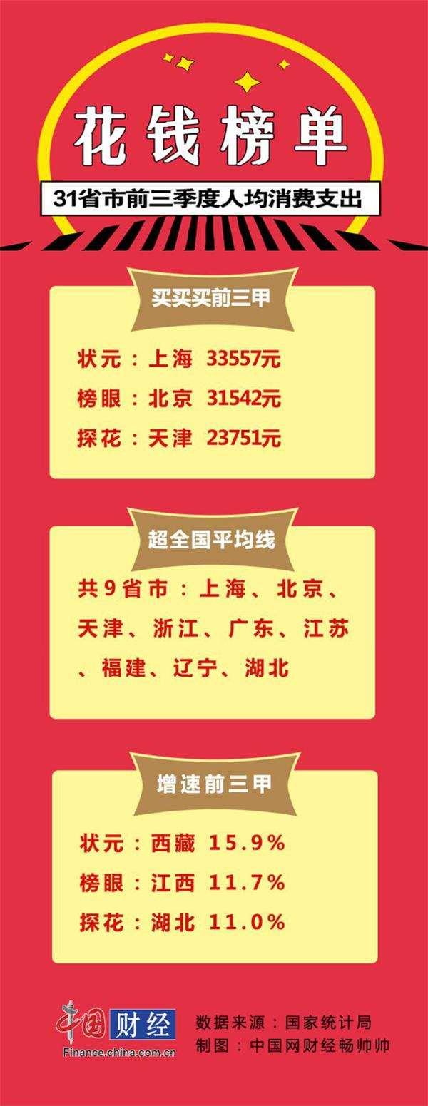 利升国际怎么没了·临港新片区:非沪籍人才购房社保年限由5年降至3年