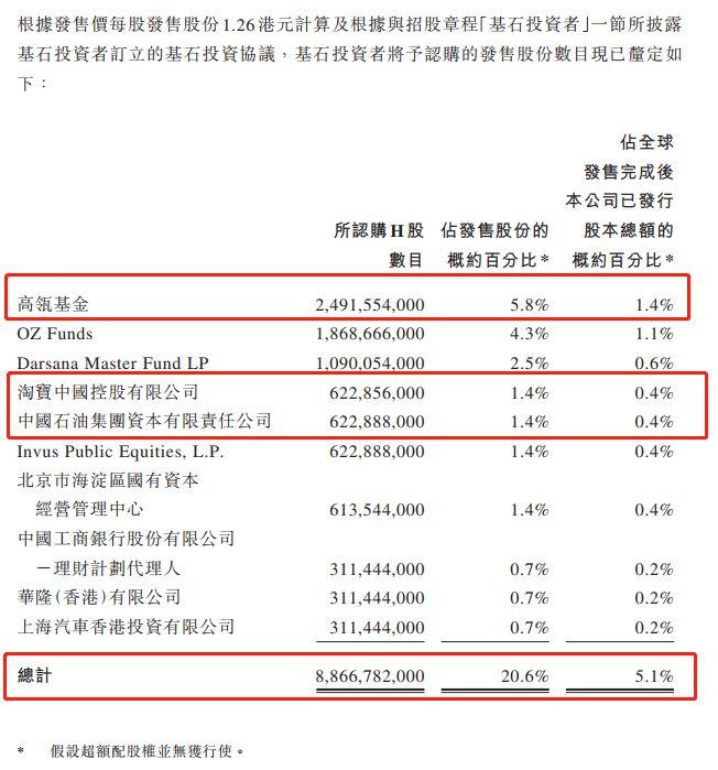 港股又迎巨无霸中国铁塔 净募资534亿港元超小米