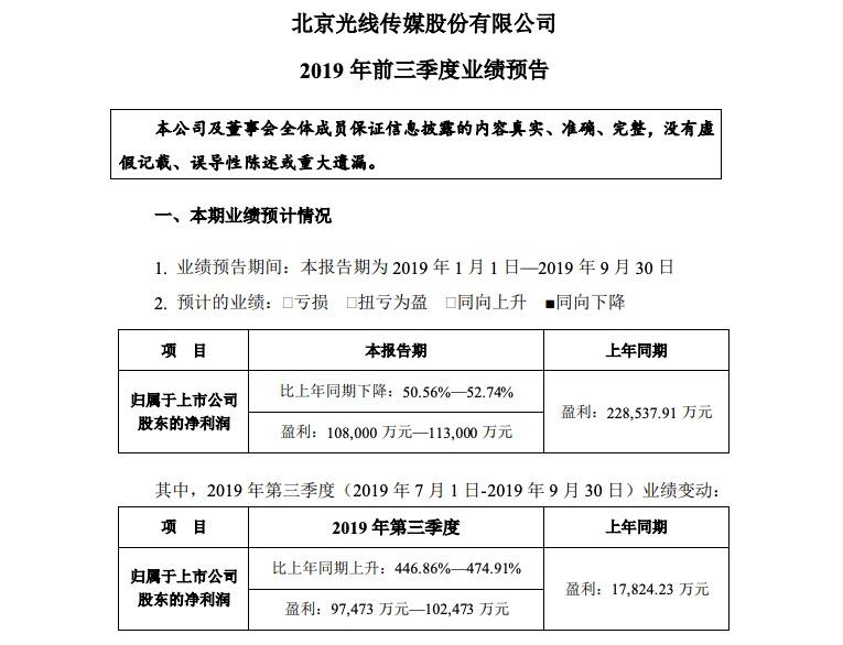 光线传媒:《哪吒》票房成绩亮眼,三季度预盈利10亿元