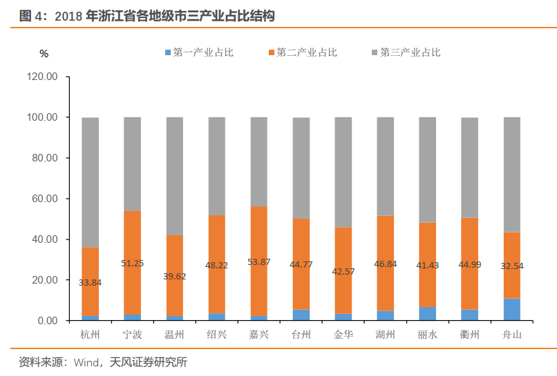 beplay体育app - Burberry第一季度财报出炉 中国消费者贡献四成销量
