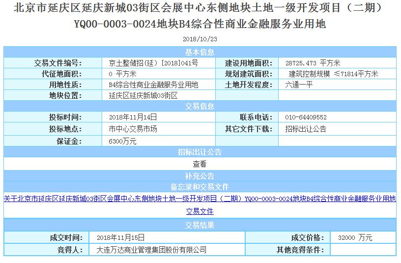 http://www.bjgjt.com/caijingfenxi/123265.html
