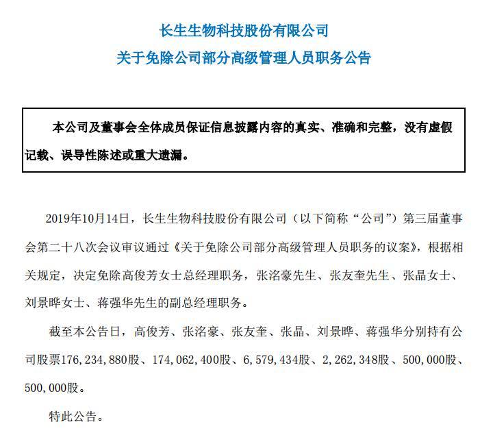 ST长生免除高俊芳等6名高管职务 董秘赵春志辞职