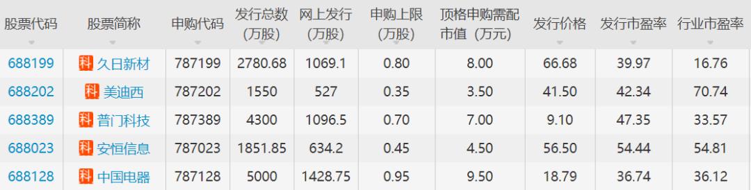 宝盈娱乐场官网-上交所决定180EWETF终止上市