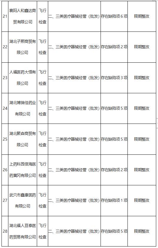 亿豪娱乐平台登录列表,港股连日退守28000关 高位恐成蟹货区注意货币走向