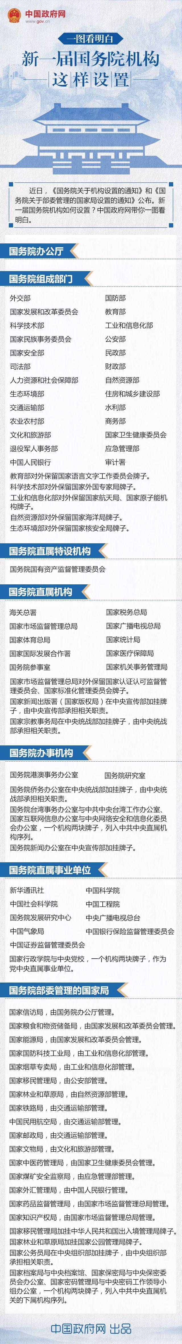 {海通姜超:三四线地产销售反弹存隐忧3月来销量增速回落}