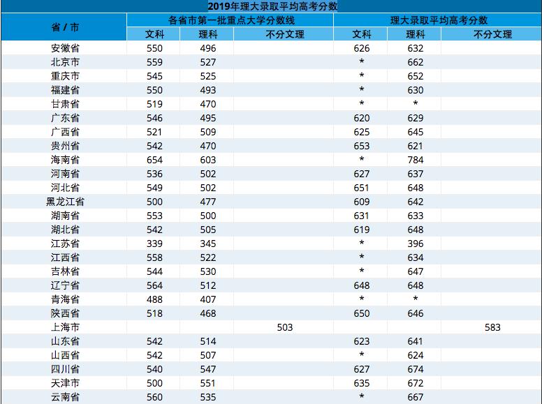 大红鹰怎么赢钱,刘胜军:中国应宣布永久性取消印花税