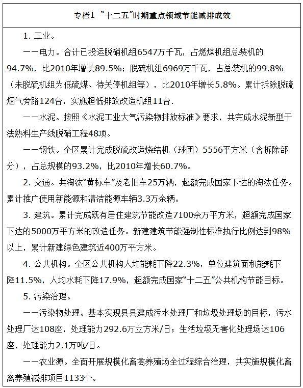 """内蒙古自治区人民政府关于印发自治区节能减排""""十三五""""规划的通知"""